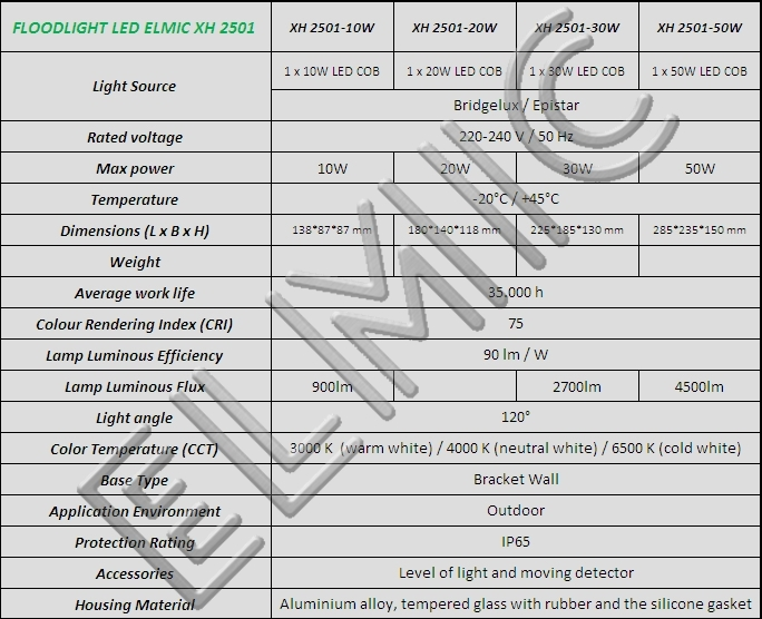 Technical data for LED flooflights with motion sensor LED ELMIC XH2501