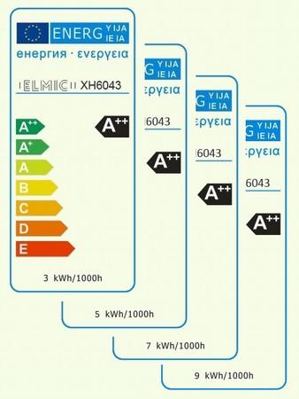 Etykieta energetyczna ELMIC - żarówki ELMIC XH6043