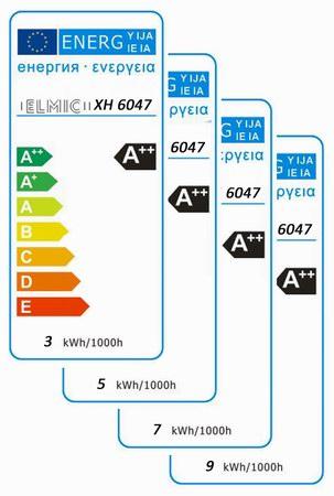 Etykieta energetyczna ELMIC - żarówki ELMIC XH6047