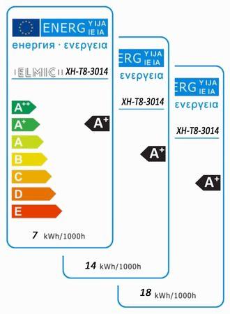 Etykieta energetyczna ELMIC - świetlówek liniowych LED XHT8 3014