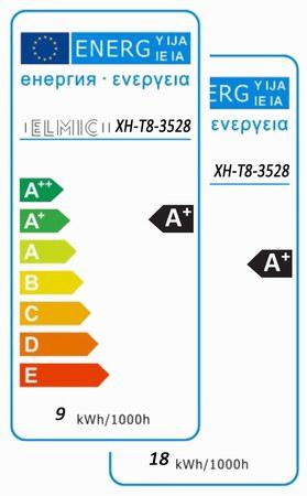 Etykieta energetyczna ELMIC - świetlówek liniowych LED XHT8 3528