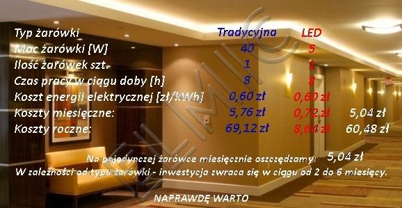 Oszczędności - wymiana 1 żarówki 40W na żarówkę LED 5W