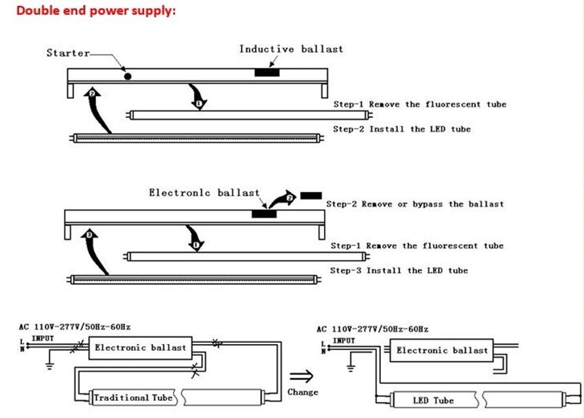 Świetlówka liniowa LED ELMIC LED XH T8 SMD - schemat podłączeń