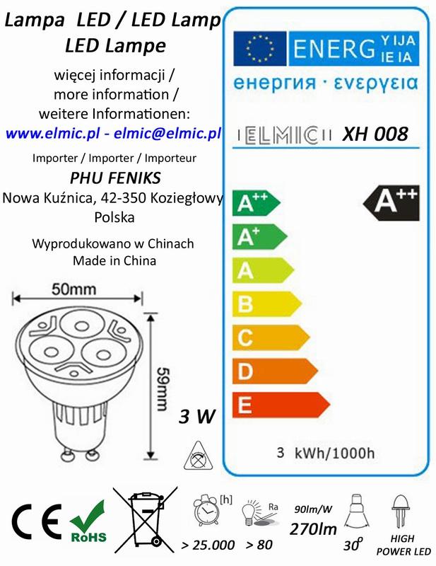 Etykieta energetyczna ELMIC
