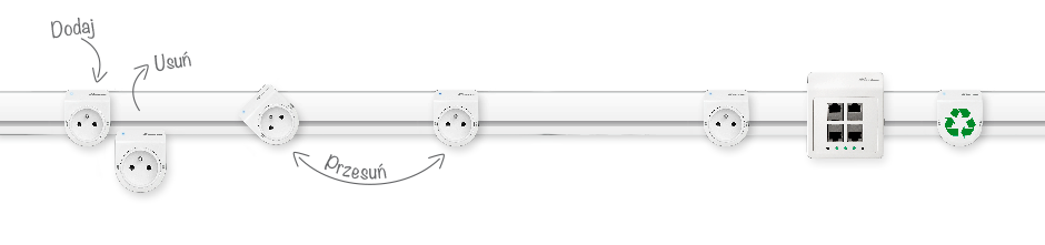 ELMIC System gniazdek wymiennych MAINLINE POWER